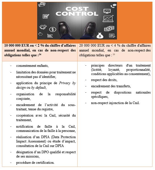 le-nouveau-reglement-europeen-en-matiere-de-donnees-personnelles-bondard-carbinet-startup